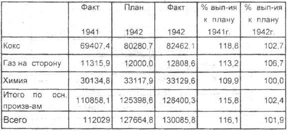 Товарная продукция в оптовых ценах с надбавками и скидками по качеству